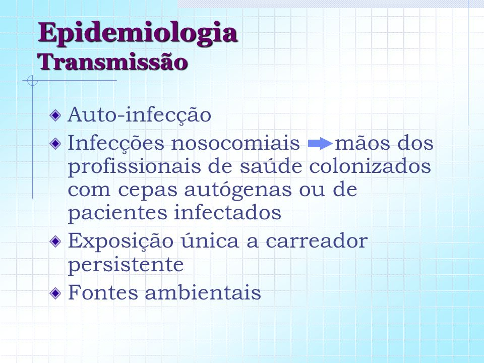 Epidemiologia Transmissão