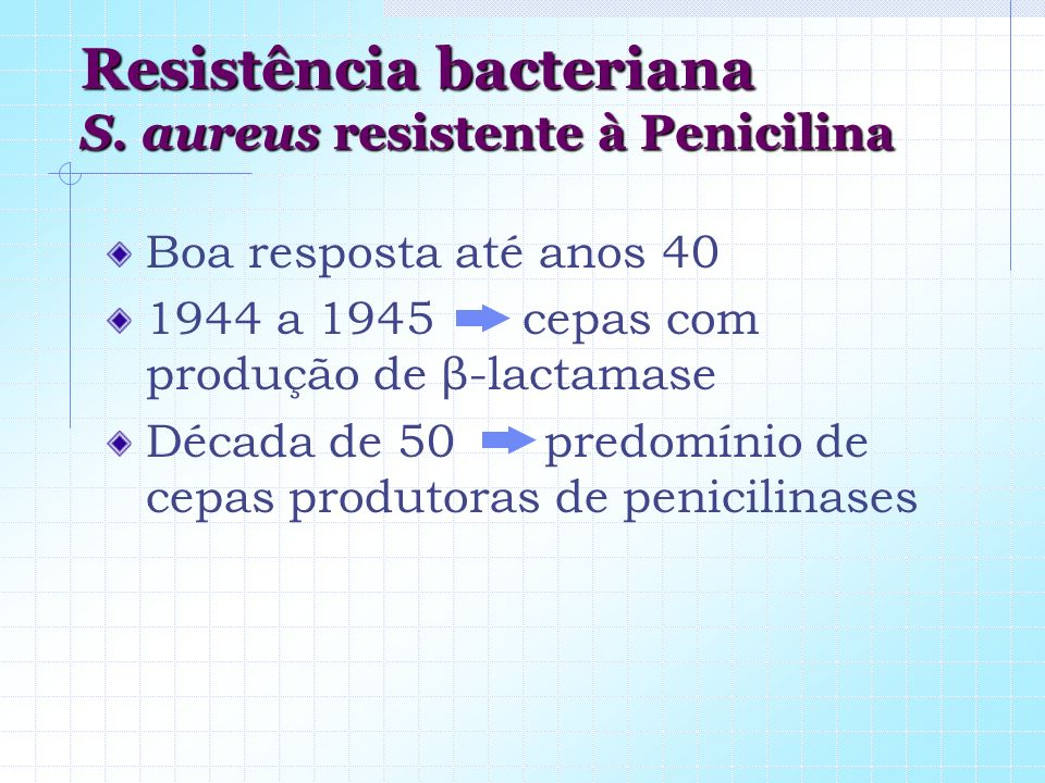 Resistência bacteriana S. aureus resistente à Penicilina