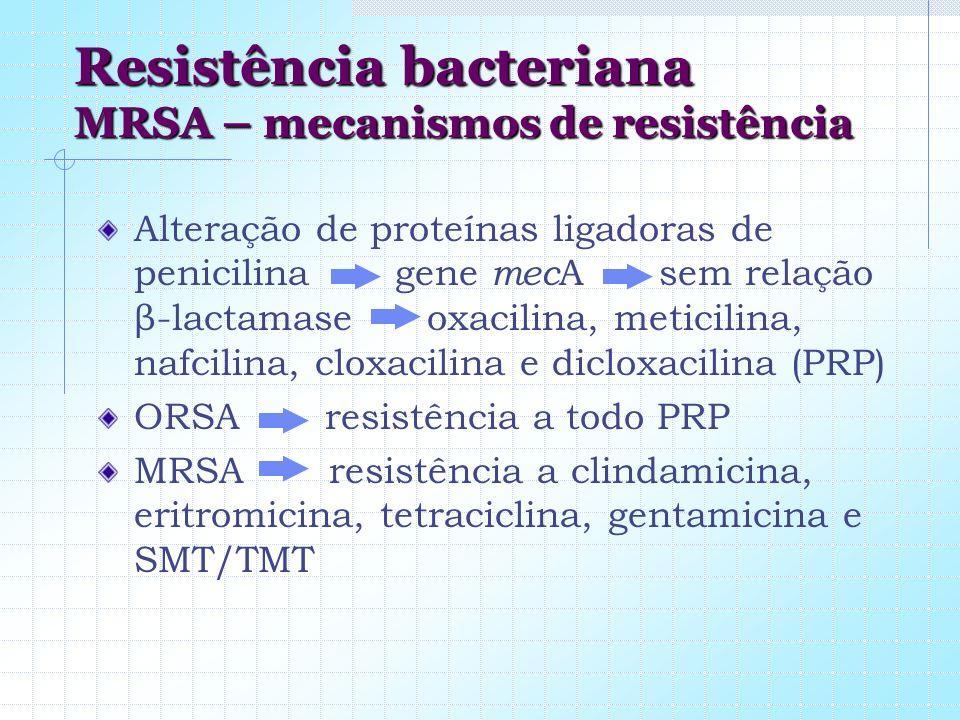 Resistência bacteriana MRSA – mecanismos de resistência