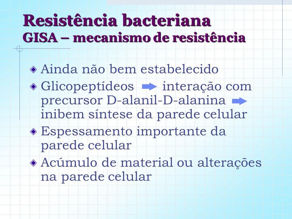 Resistência bacteriana GISA – mecanismo de resistência
