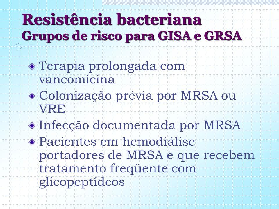 Resistência bacteriana Grupos de risco para GISA e GRSA