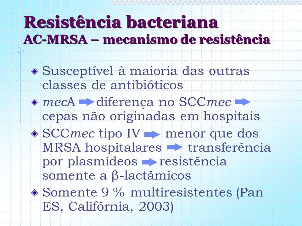 Resistência bacteriana AC-MRSA – mecanismo de resistência