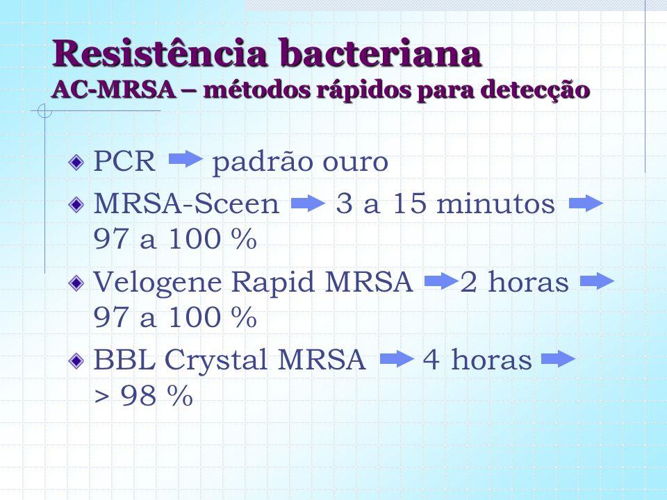 Resistência bacteriana AC-MRSA – métodos rápidos para detecção