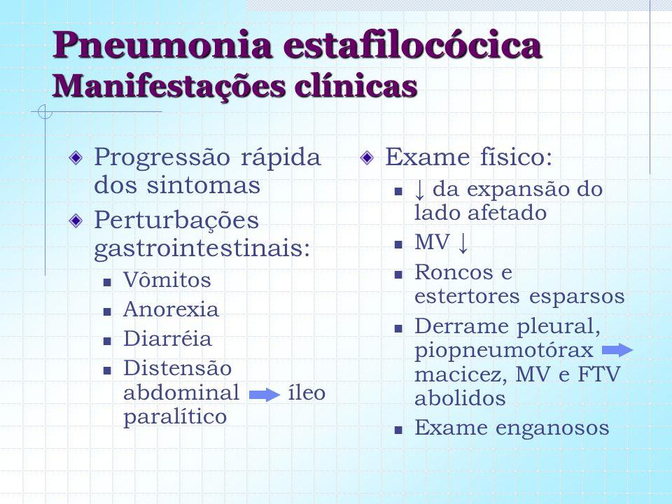 Pneumonia estafilocócica Manifestações clínicas