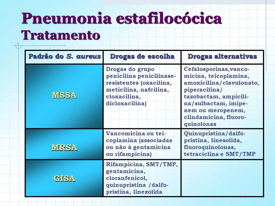 Pneumonia estafilocócica Tratamento