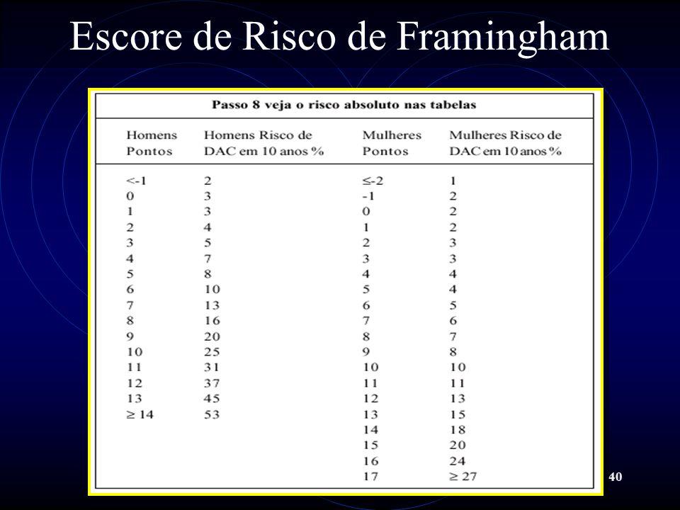 Escore de Risco de Framingham