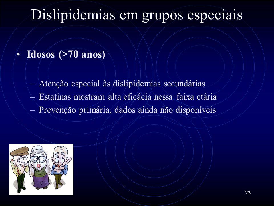 Dislipidemias em grupos especiais