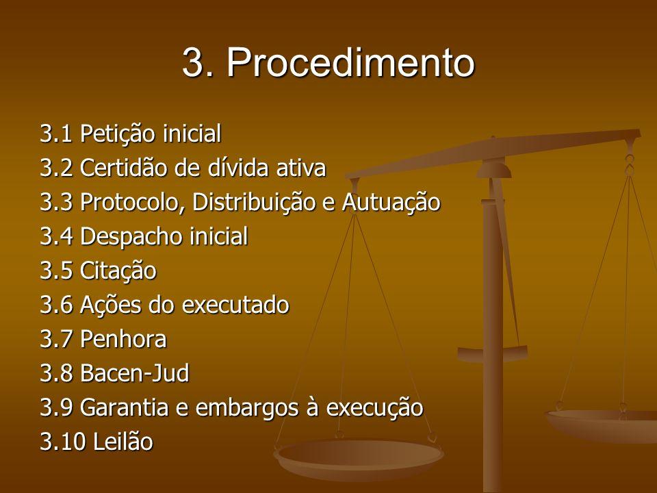 3. Procedimento 3.1 Petição inicial 3.2 Certidão de dívida ativa