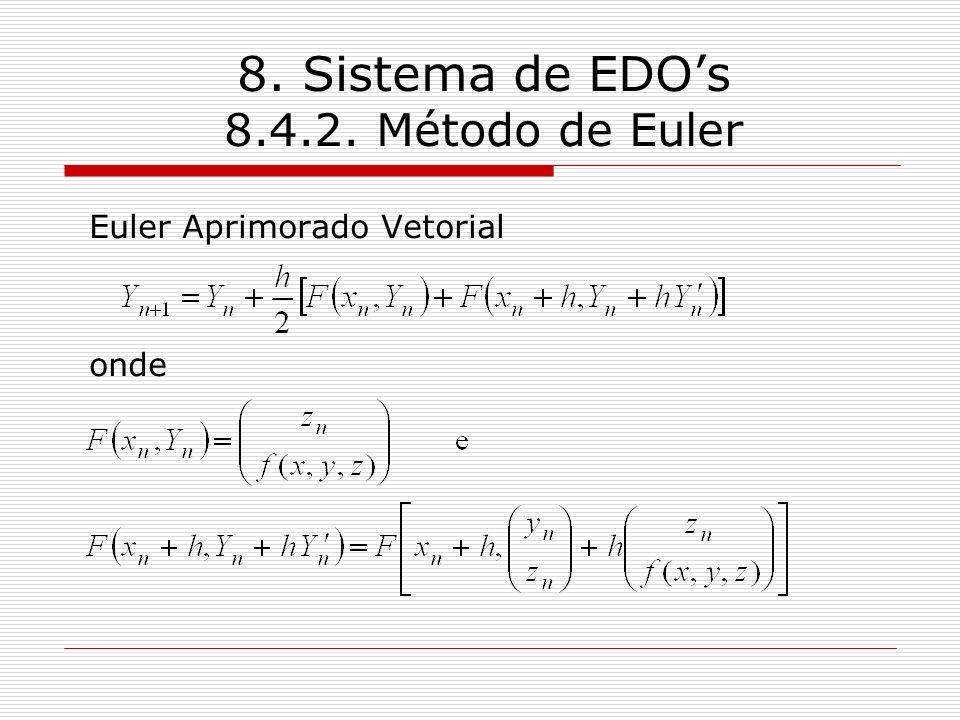 8. Sistema de EDO's 8.4.2. Método de Euler