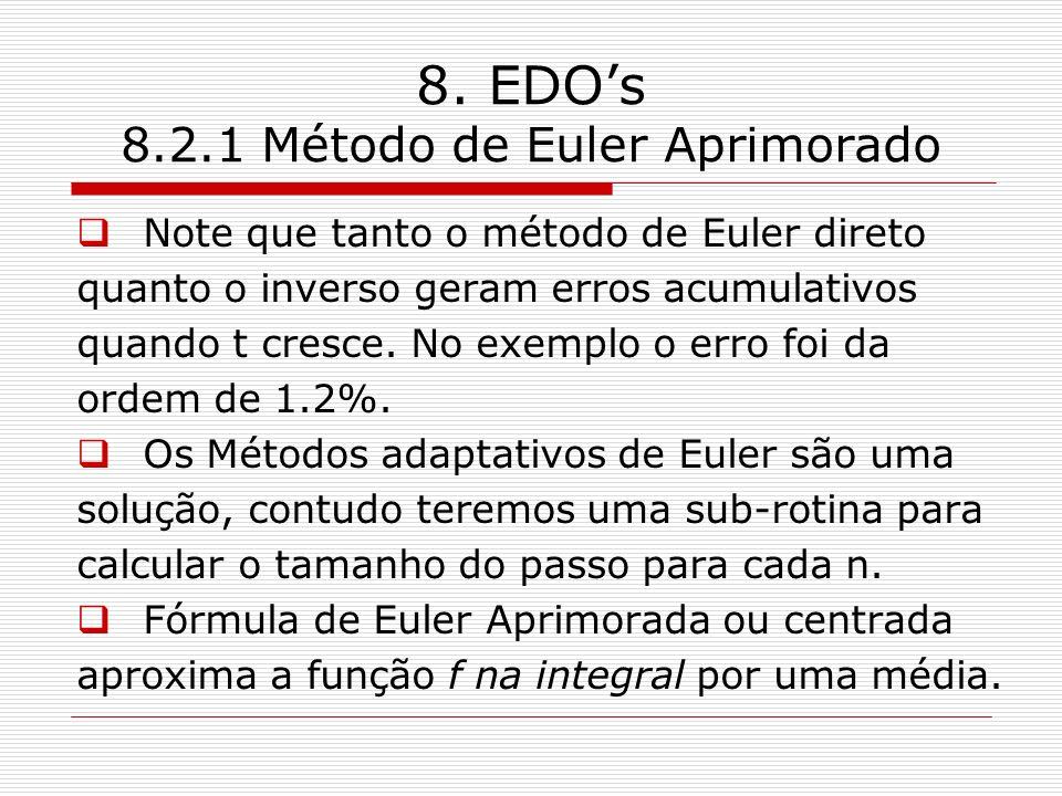 8. EDO's 8.2.1 Método de Euler Aprimorado