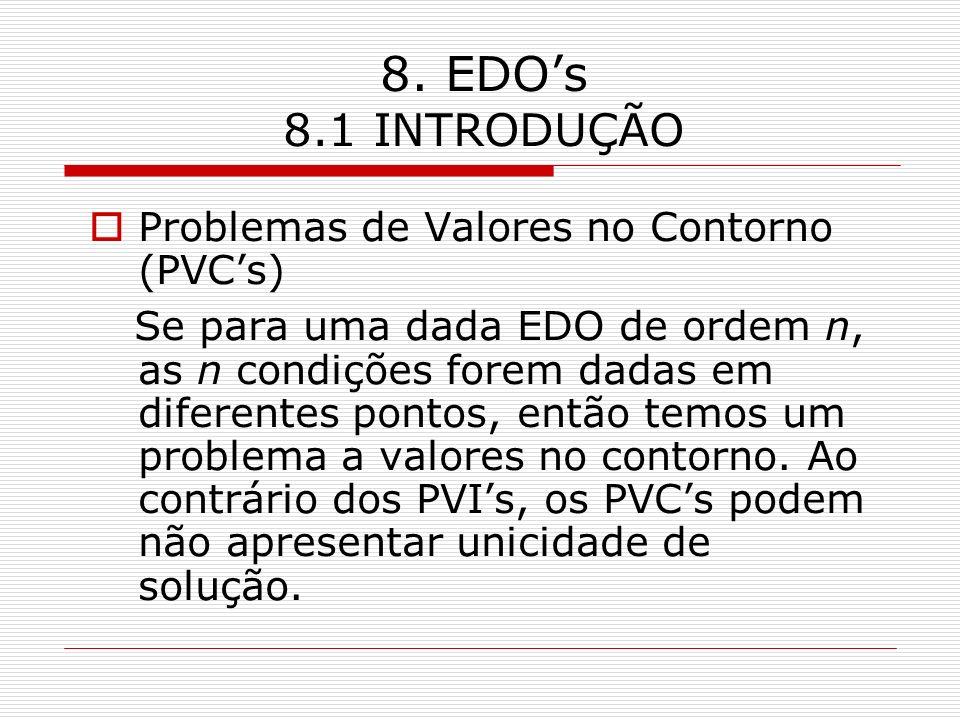8. EDO's 8.1 INTRODUÇÃOProblemas de Valores no Contorno (PVC's)