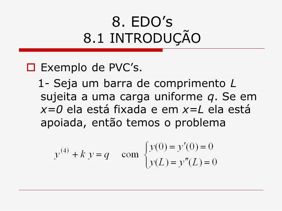 8. EDO's 8.1 INTRODUÇÃO Exemplo de PVC's.