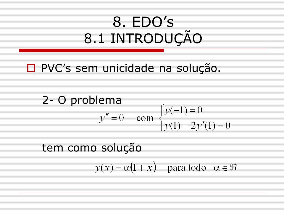 8. EDO's 8.1 INTRODUÇÃO PVC's sem unicidade na solução. 2- O problema