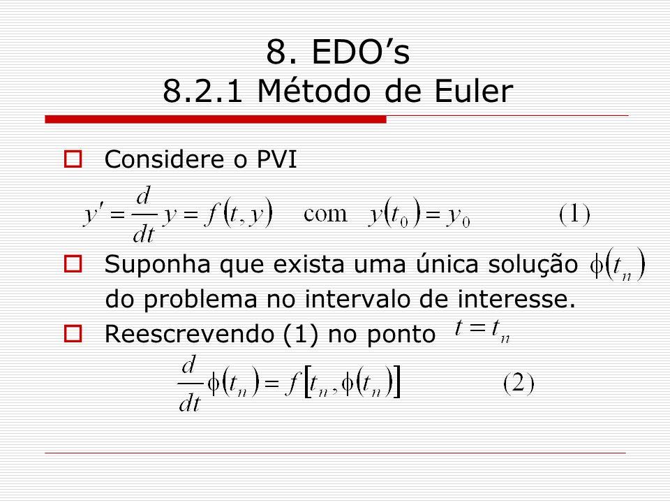 8. EDO's 8.2.1 Método de Euler Considere o PVI