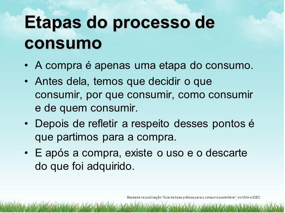 Etapas do processo de consumo