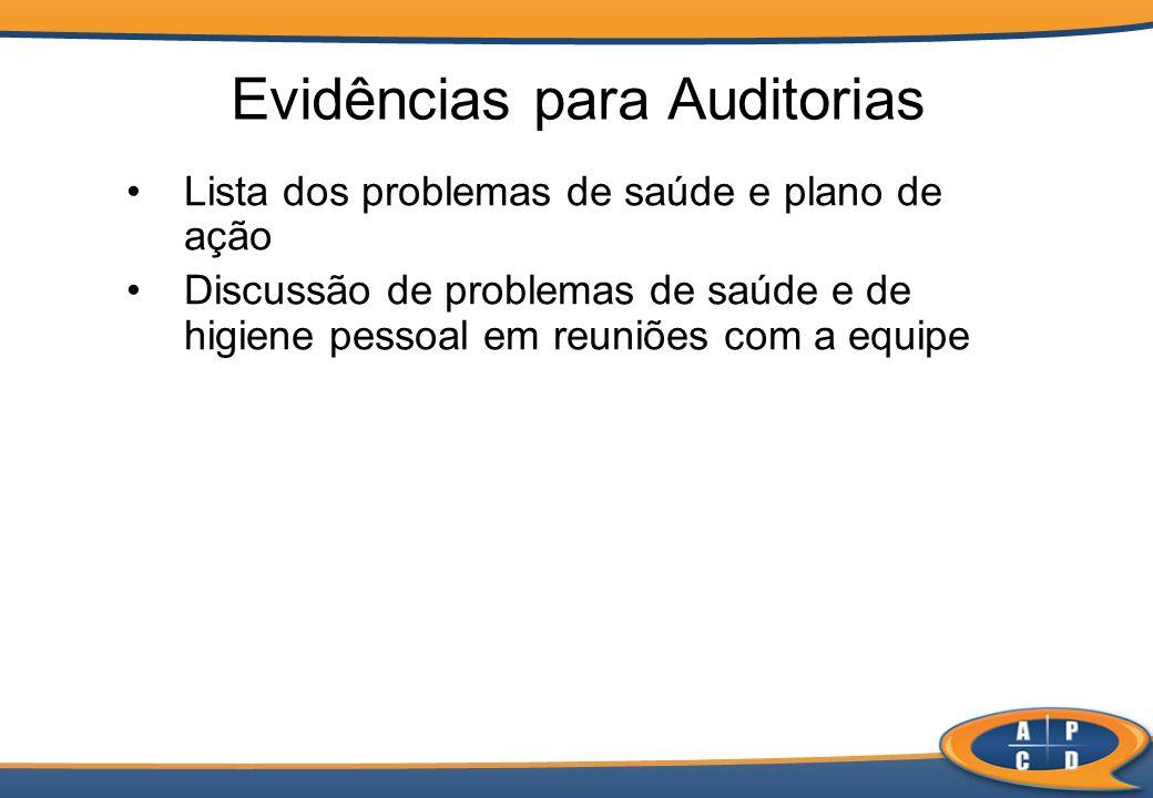 Evidências para Auditorias