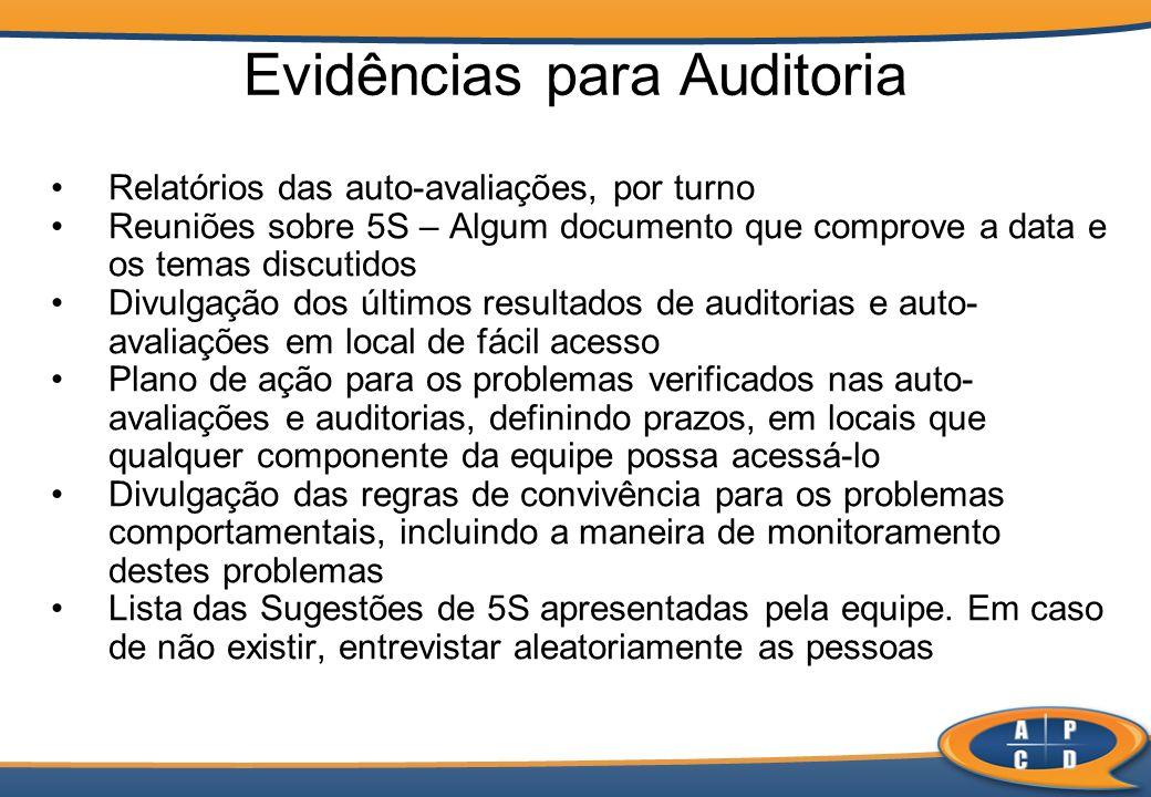Evidências para Auditoria