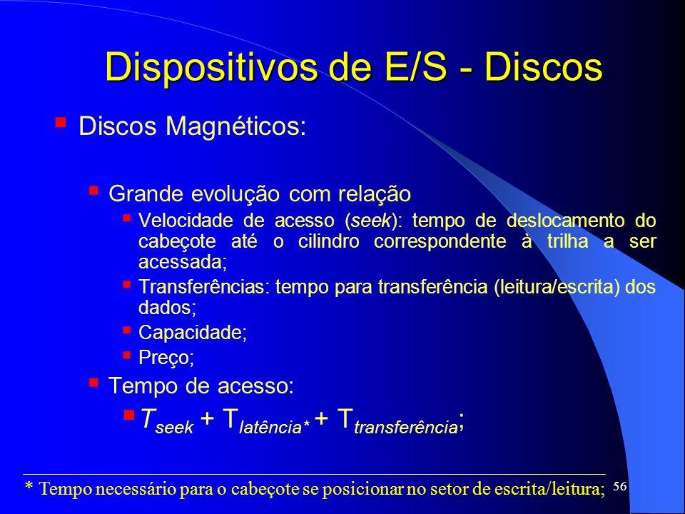 Dispositivos de E/S - Discos