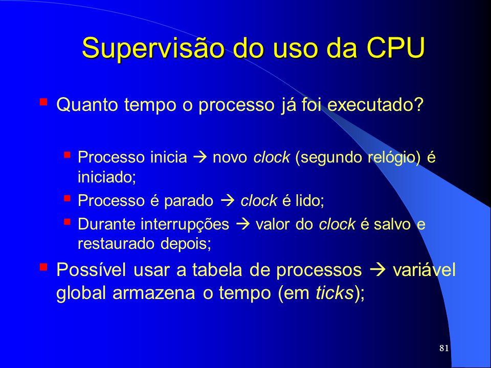 Supervisão do uso da CPU