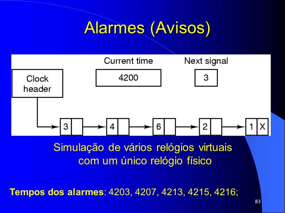 Alarmes (Avisos) Simulação de vários relógios virtuais