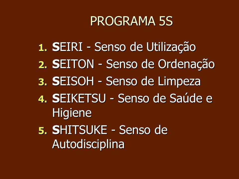 PROGRAMA 5S SEIRI - Senso de Utilização SEITON - Senso de Ordenação