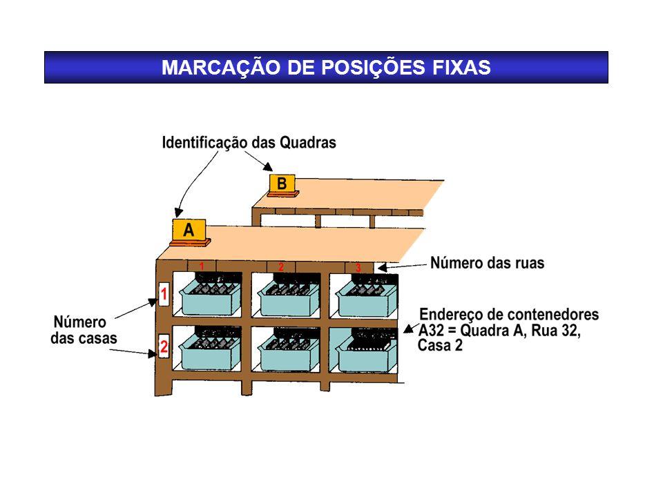 MARCAÇÃO DE POSIÇÕES FIXAS