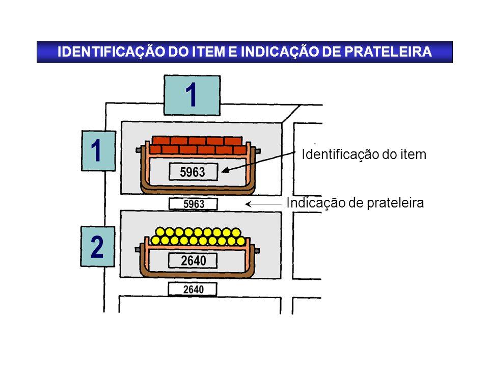IDENTIFICAÇÃO DO ITEM E INDICAÇÃO DE PRATELEIRA