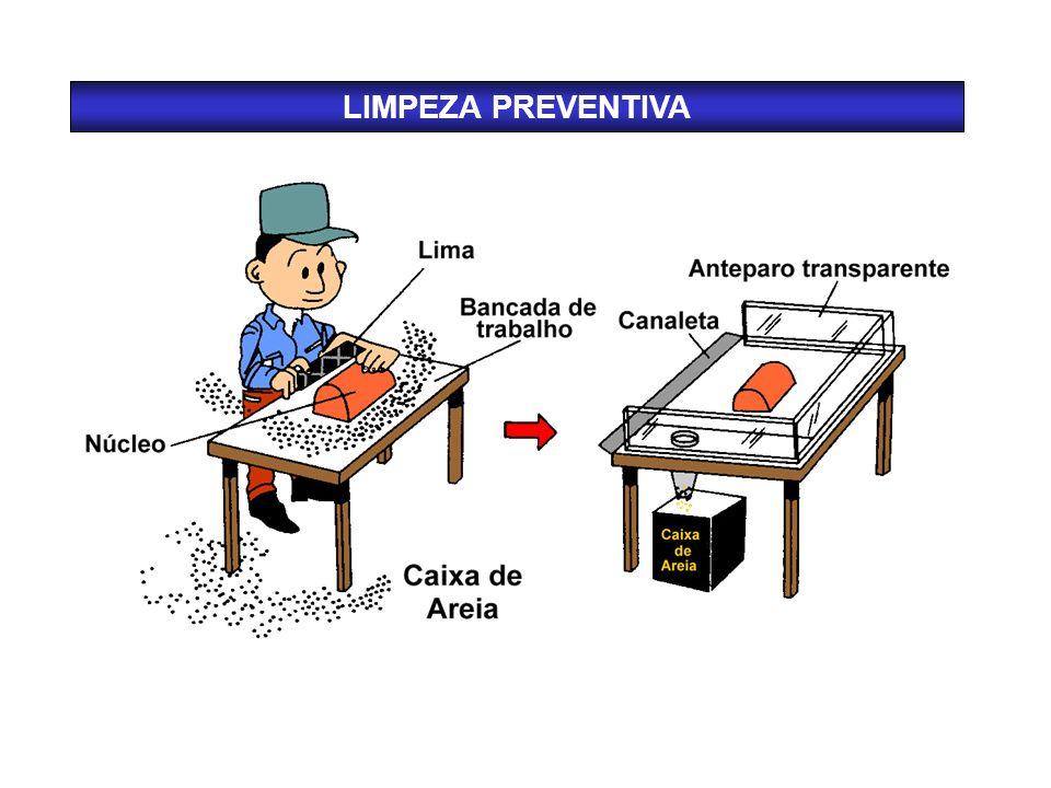 LIMPEZA PREVENTIVA