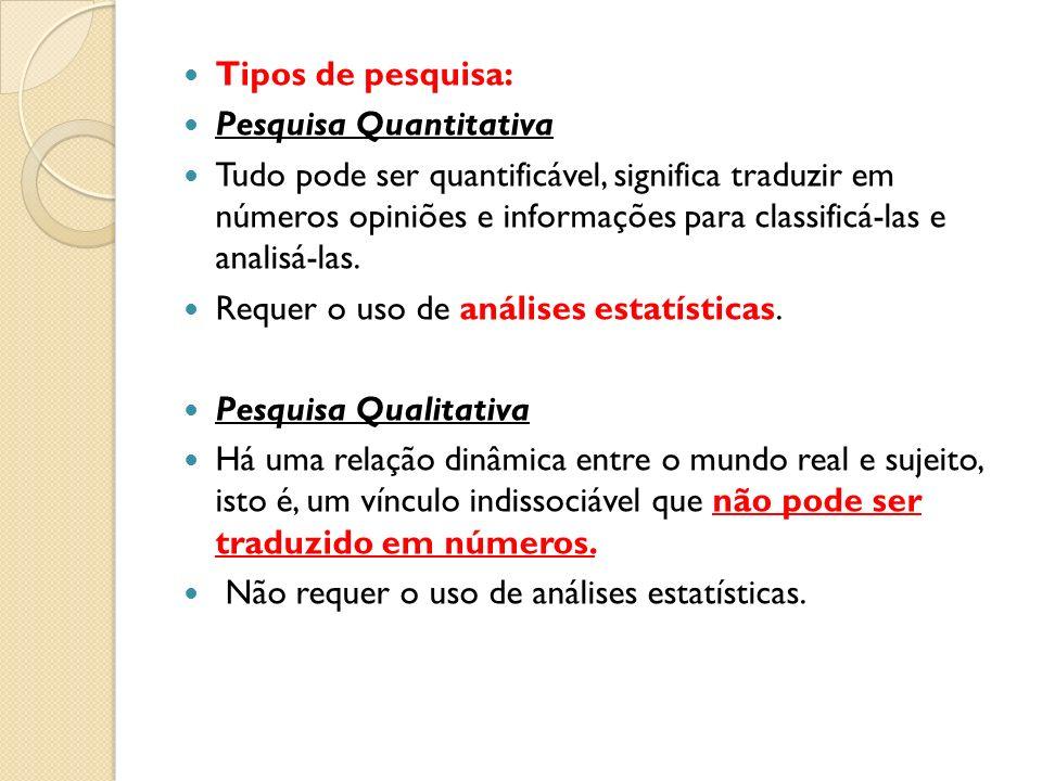 Tipos de pesquisa: Pesquisa Quantitativa.