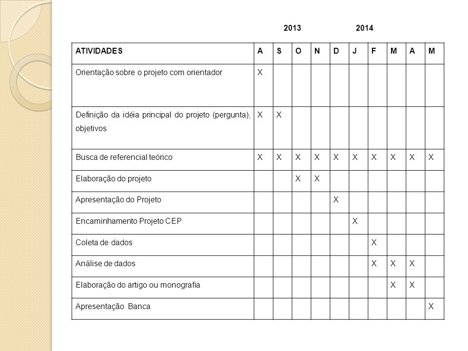 2013 2014 ATIVIDADES. A. S. O. N. D. J. F. M. Orientação sobre o projeto com orientador.