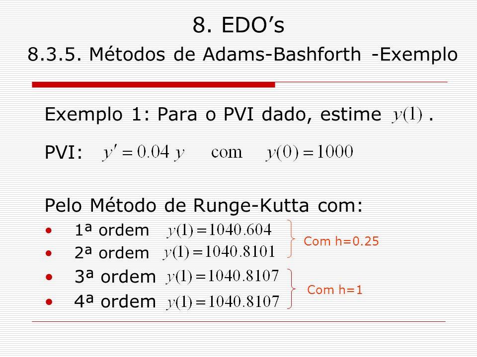 8. EDO's 8.3.5. Métodos de Adams-Bashforth -Exemplo