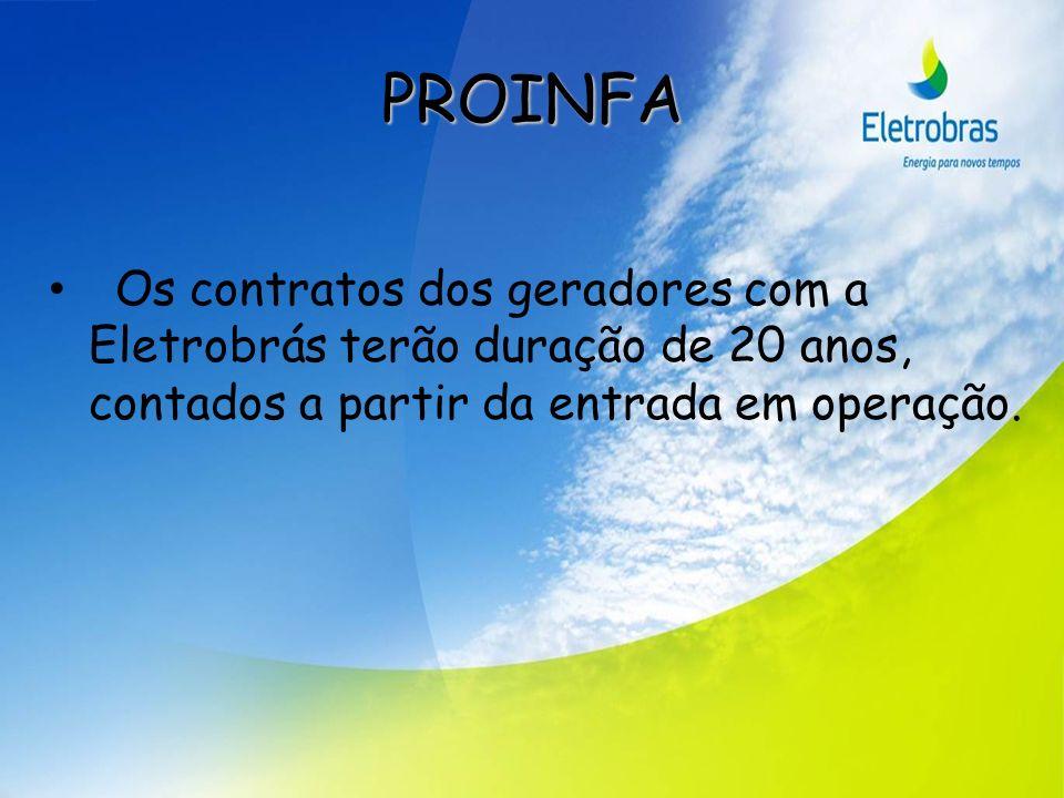 PROINFA Os contratos dos geradores com a Eletrobrás terão duração de 20 anos, contados a partir da entrada em operação.