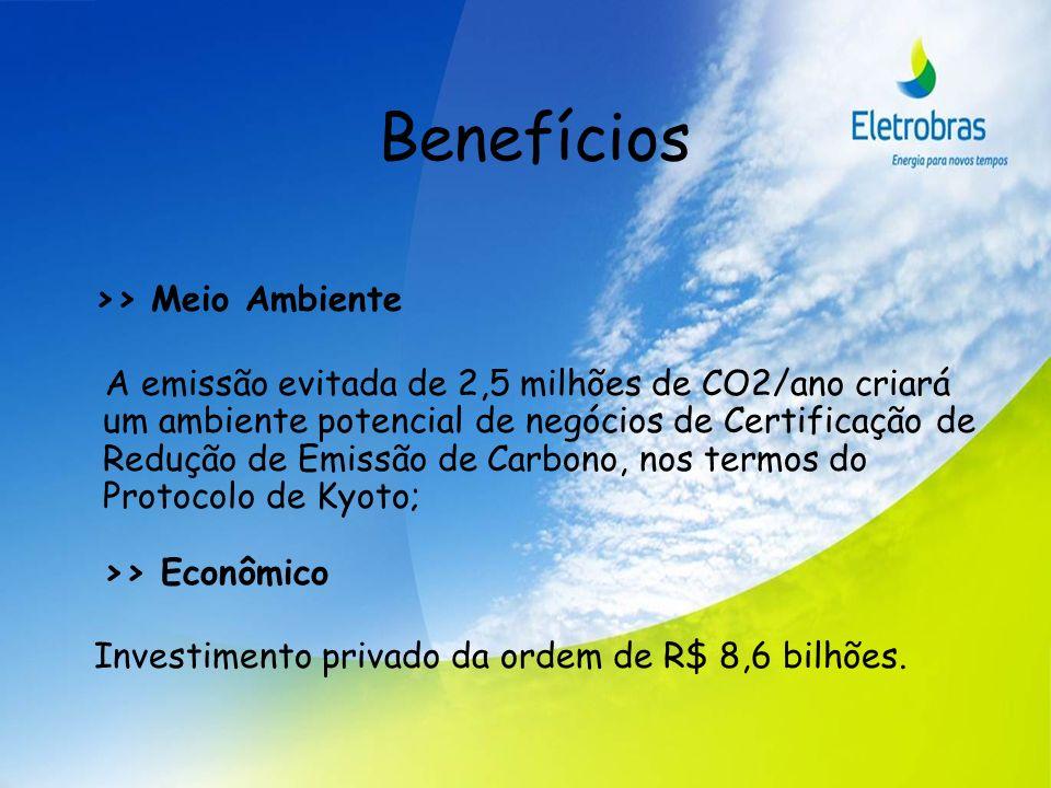 Benefícios >> Meio Ambiente