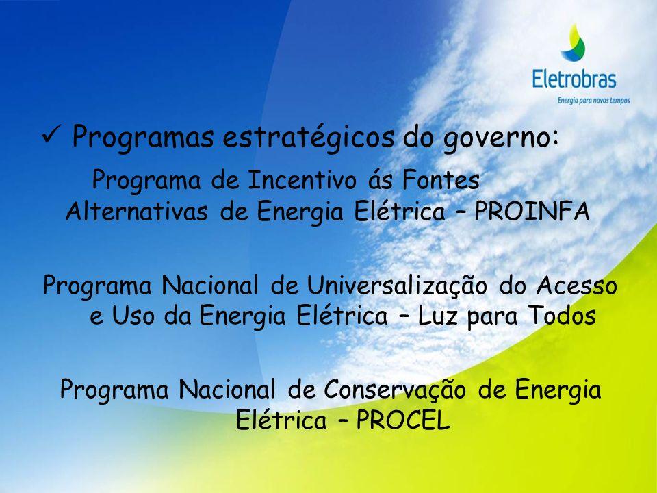 Programa Nacional de Conservação de Energia Elétrica – PROCEL