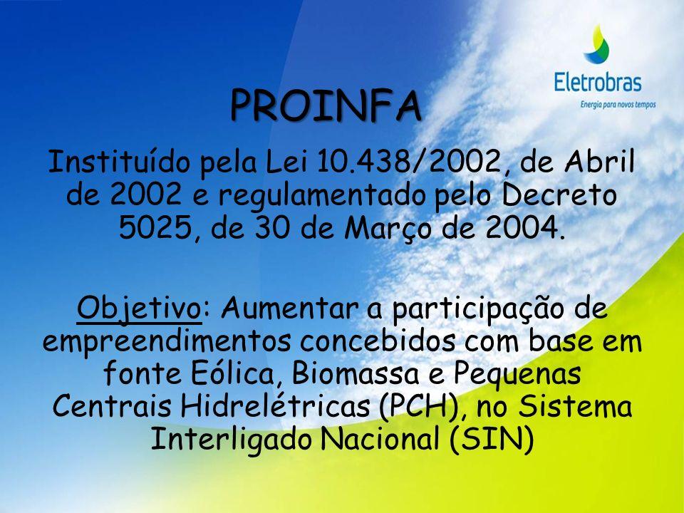 PROINFA Instituído pela Lei 10.438/2002, de Abril de 2002 e regulamentado pelo Decreto 5025, de 30 de Março de 2004.