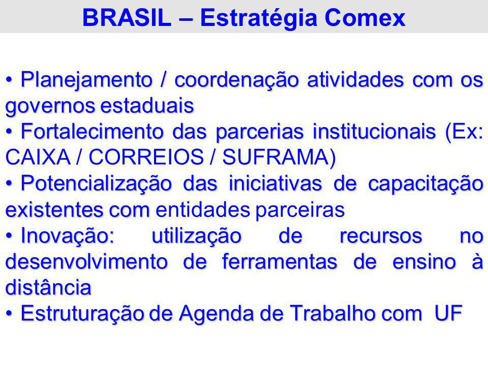BRASIL – Estratégia Comex