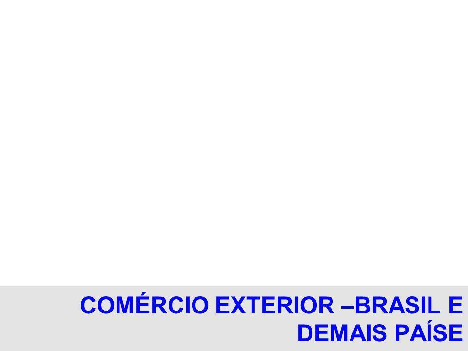 COMÉRCIO EXTERIOR –BRASIL E DEMAIS PAÍSE