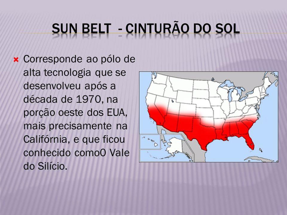 Sun belt - cinturão do sol