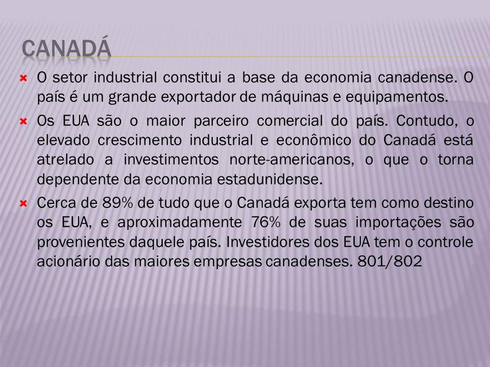 Canadá O setor industrial constitui a base da economia canadense. O país é um grande exportador de máquinas e equipamentos.