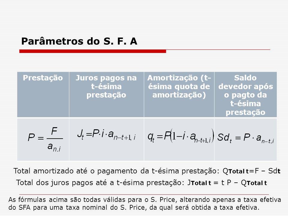 Parâmetros do S. F. A Prestação Juros pagos na t-ésima prestação