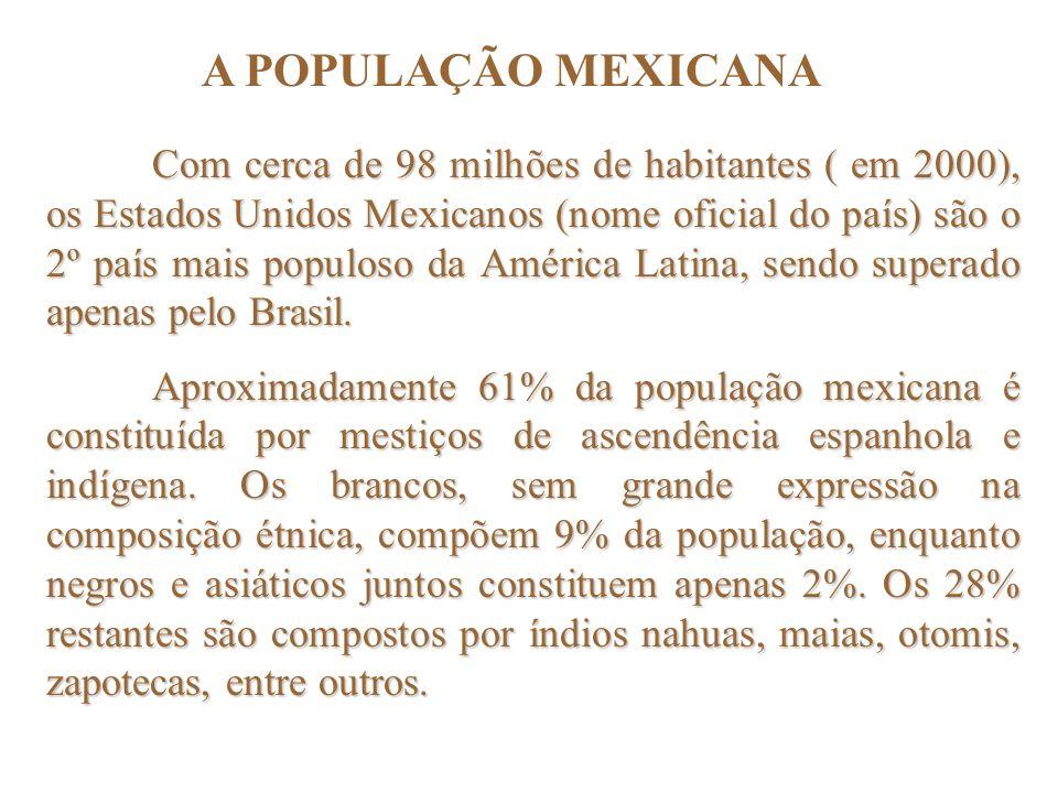 A POPULAÇÃO MEXICANA