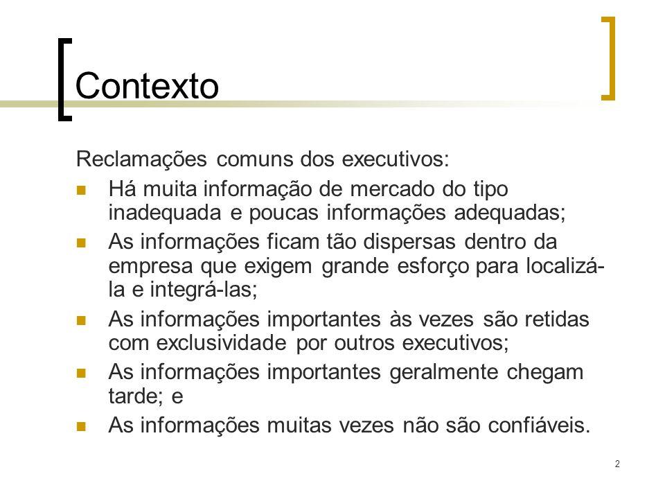 Contexto Reclamações comuns dos executivos: