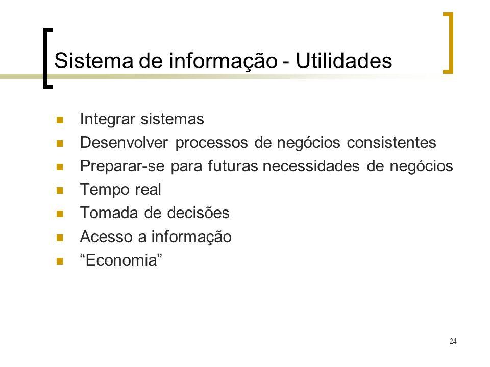 Sistema de informação - Utilidades