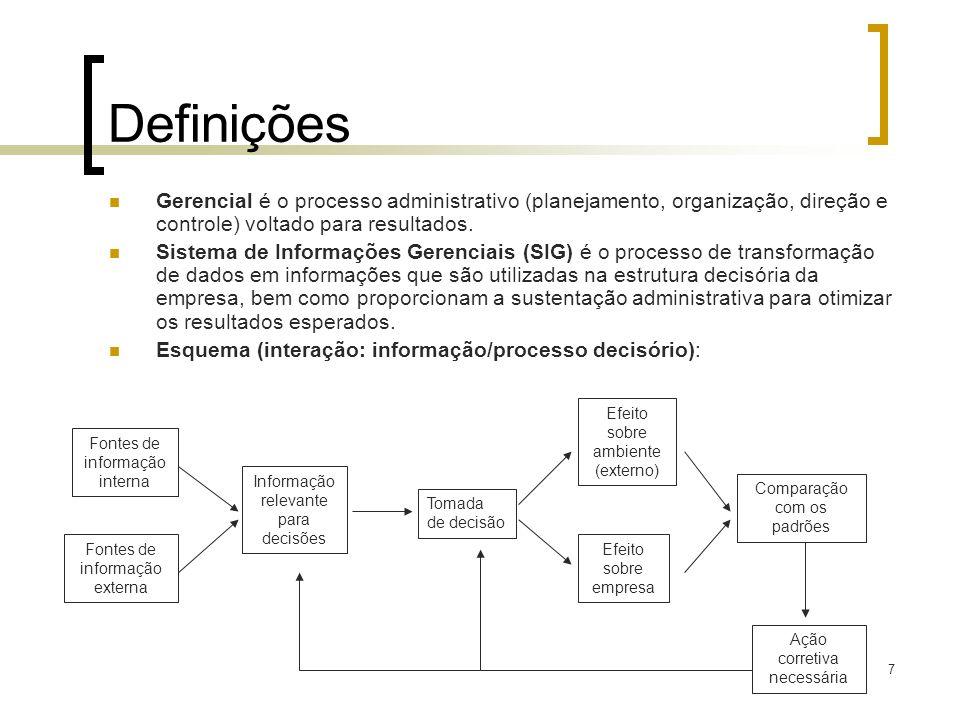 Definições Gerencial é o processo administrativo (planejamento, organização, direção e controle) voltado para resultados.