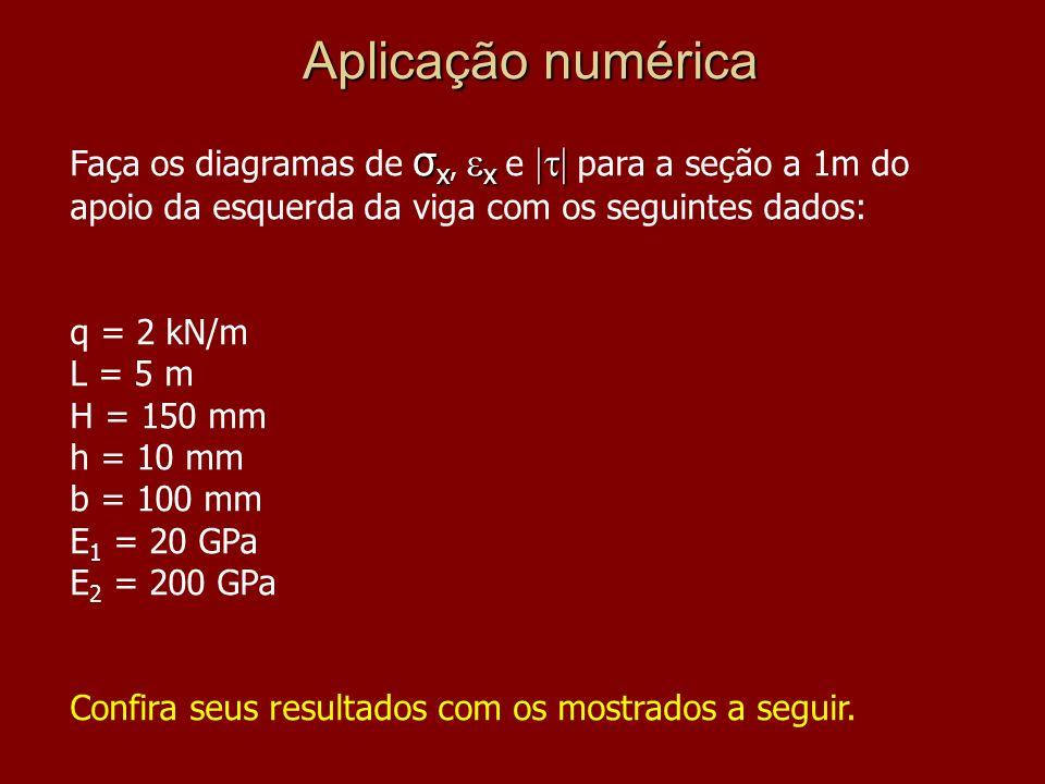 Aplicação numérica Faça os diagramas de σx, x e  para a seção a 1m do apoio da esquerda da viga com os seguintes dados: