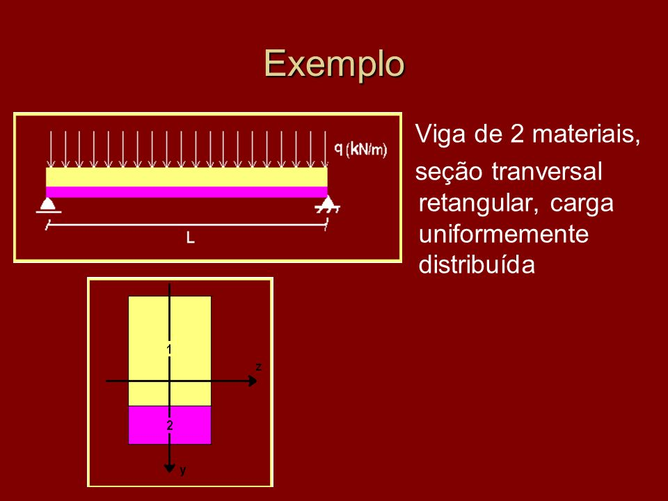 Exemplo Viga de 2 materiais,