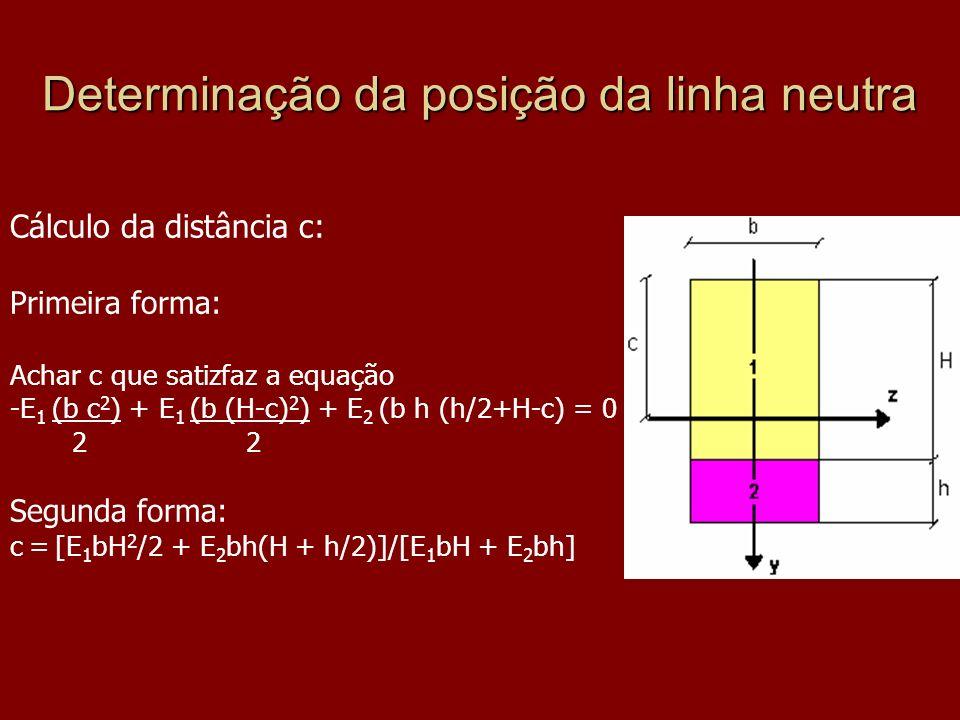 Determinação da posição da linha neutra