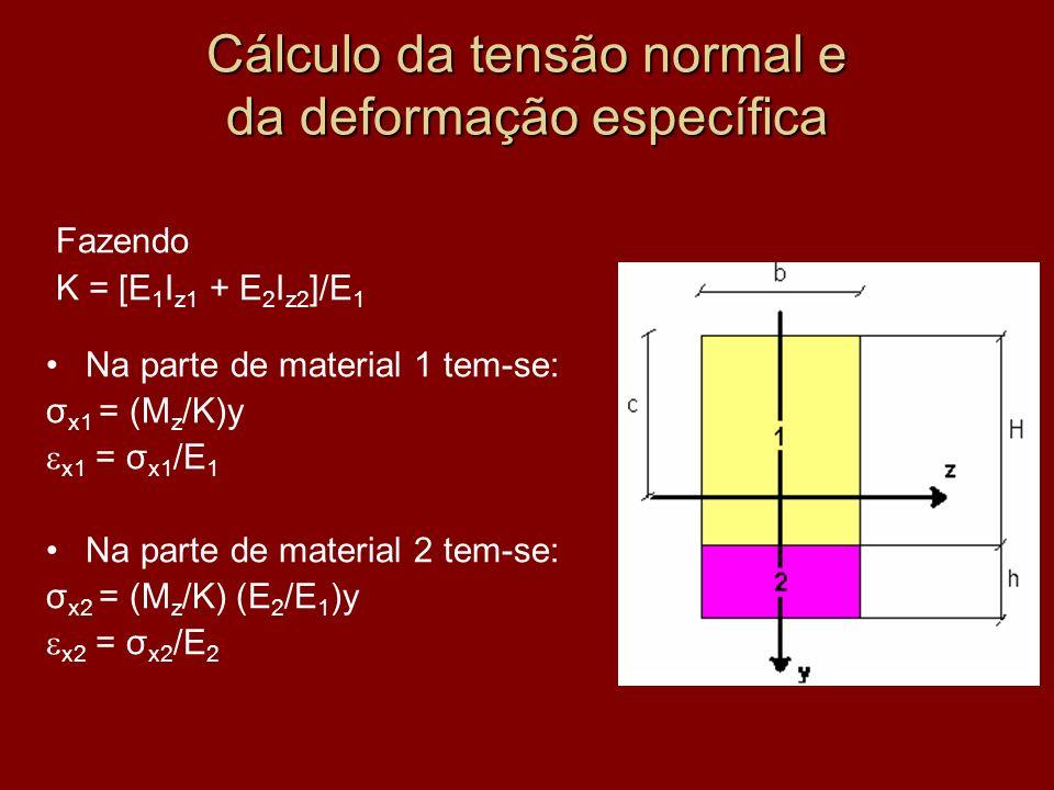 Cálculo da tensão normal e da deformação específica