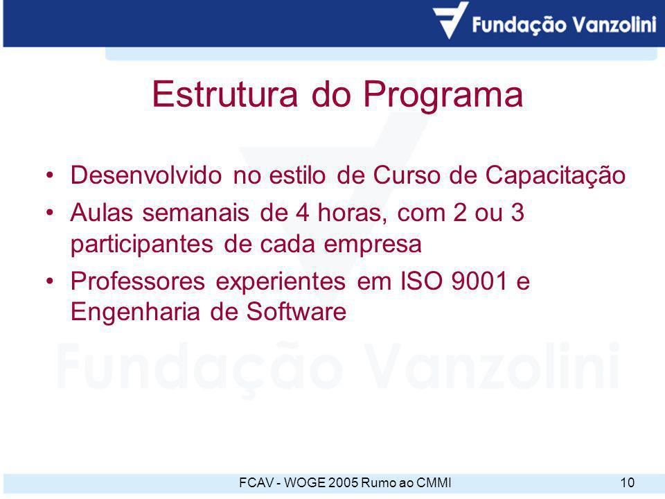Estrutura do Programa Desenvolvido no estilo de Curso de Capacitação