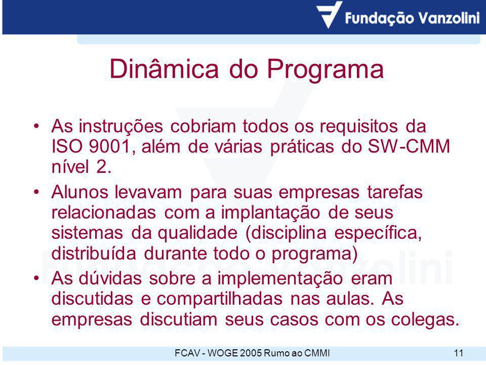 Dinâmica do Programa As instruções cobriam todos os requisitos da ISO 9001, além de várias práticas do SW-CMM nível 2.